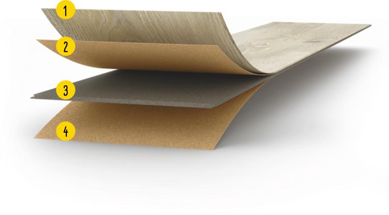 Vinylboden ohne Vinyl | Aufbau MeisterDesign. comfort | Designböden bei Holz-Hauff in Leingarten