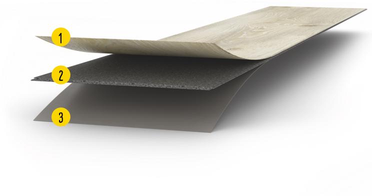 Vinylboden ohne Vinyl | Aufbau MeisterDesign. life | Designböden bei Holz-Hauff in Leingarten